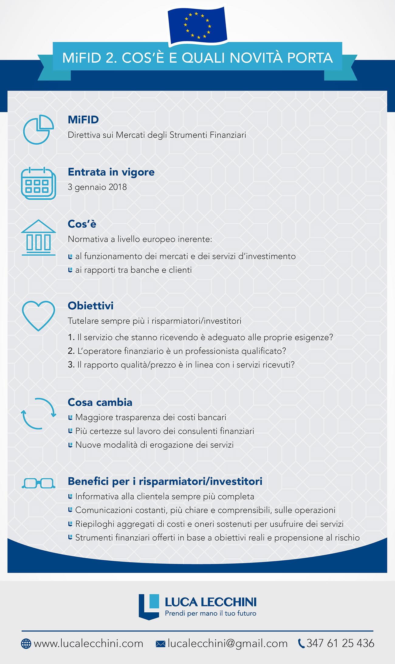 Infografica MiDIF 2
