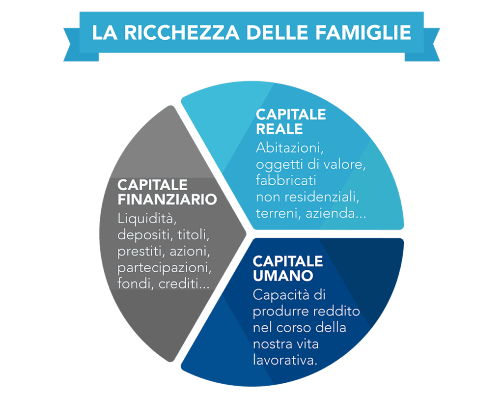 Lecchini_La ricchezza delle famiglie