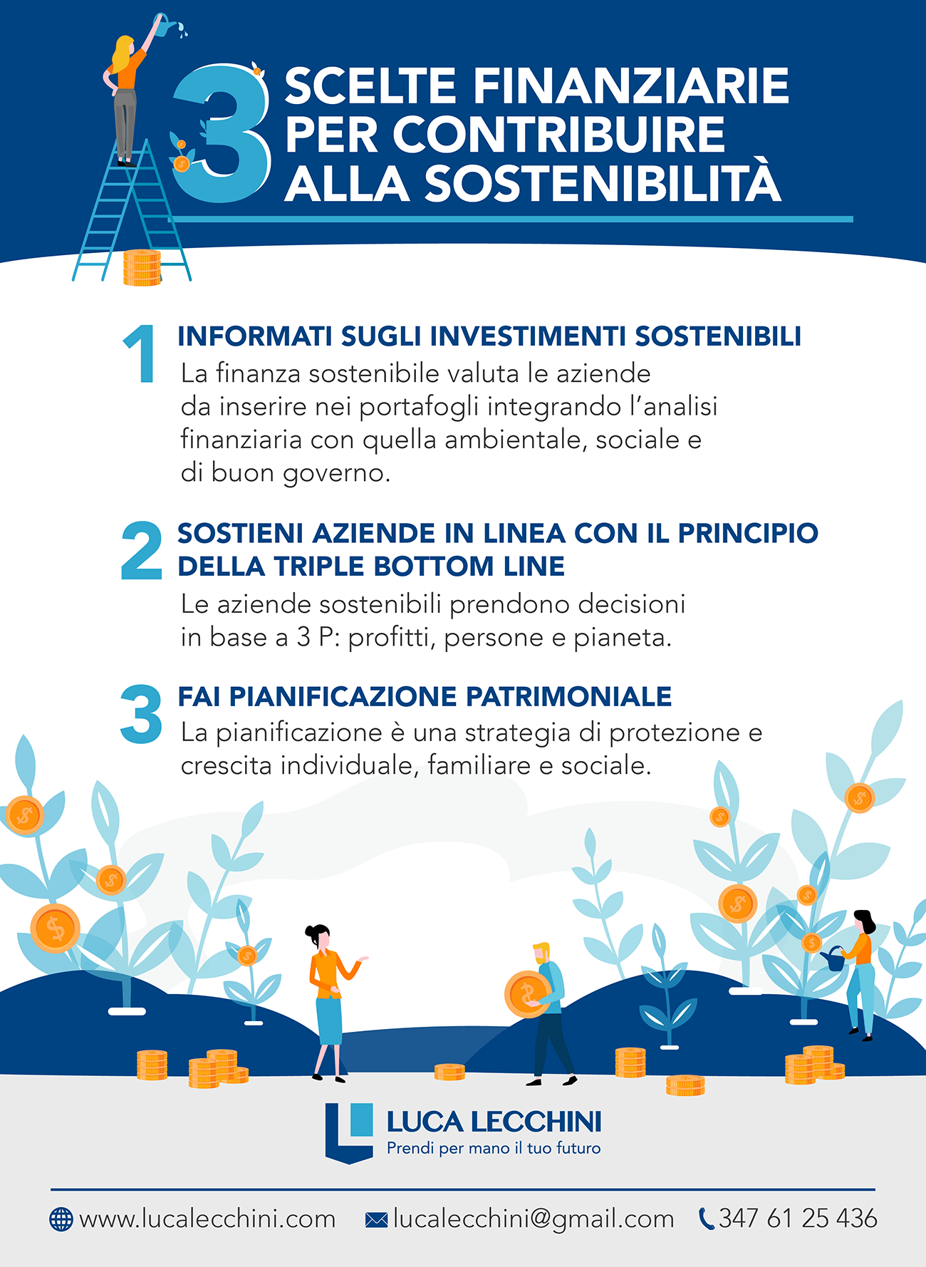 infografica su finanza sostenibile